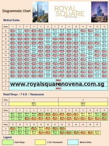 Royal-square-novena-available-units-chart-web